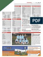 Clasificaciones de las ligas de Futbolcity en Superdeporte. 31 de Octubre 2012