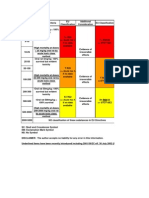 Classification Thresholds EUDSD EUCLP GHS PurpleBook