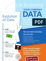 Storing and Restoring Your Company Data [INFOGRAPHIC]