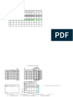 qPCR - Real time PCR SYBR green plate protocol and calculator