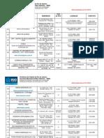 Tabela_empresas_beneficiamento_RCC_0.3._1.0._2.0.1.2.