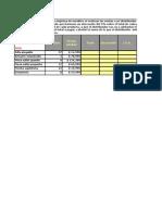 Ejercicios Excel Intermedio