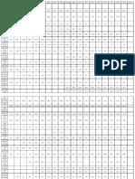 Balance Sheets Liabilities