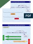 Mecanismos de Patogenicidade das Bactérias