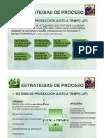 Unidad IV Estrategias de Procesos i