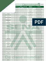 Programas- 1a Oferta Convocatoria 2013