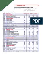 Presupuesto Parque Infratesructura