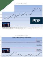 November 2012 Vaughan Real Estate Market Update