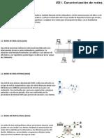 Resumen 1.1.pdf