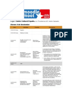 Programa MoodleMoot 2012