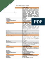 Catalogo de Servicios Hrh Acreditacion
