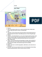 Important Parts of Hydro Dam