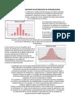 Distribución normal o de Gauss