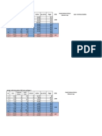 Data Praktikum Pompa Fd