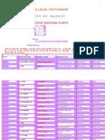 Medicinal plants in malayalam