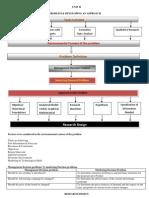 Research Design MBA MK02 UNIT II