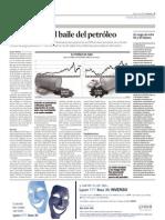El Petroleo vs El Euro Correlacion Negativa