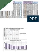 Analiza CHF strukture banaka