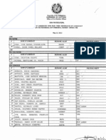 List of Candidates 2nd District of Rizal.