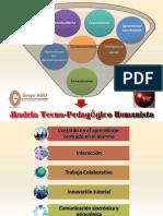 Modelo Tecno Pedagógico Humanista Grupo Ago C.A. (1)