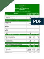 NSO Quick Stats Region IV-A.