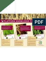 Platform Knowledge Pieces Overview 2011