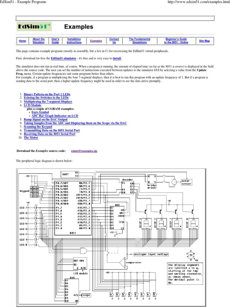Edsim51 Simulator Peripheral Logic Diagram - Init.org.uk •