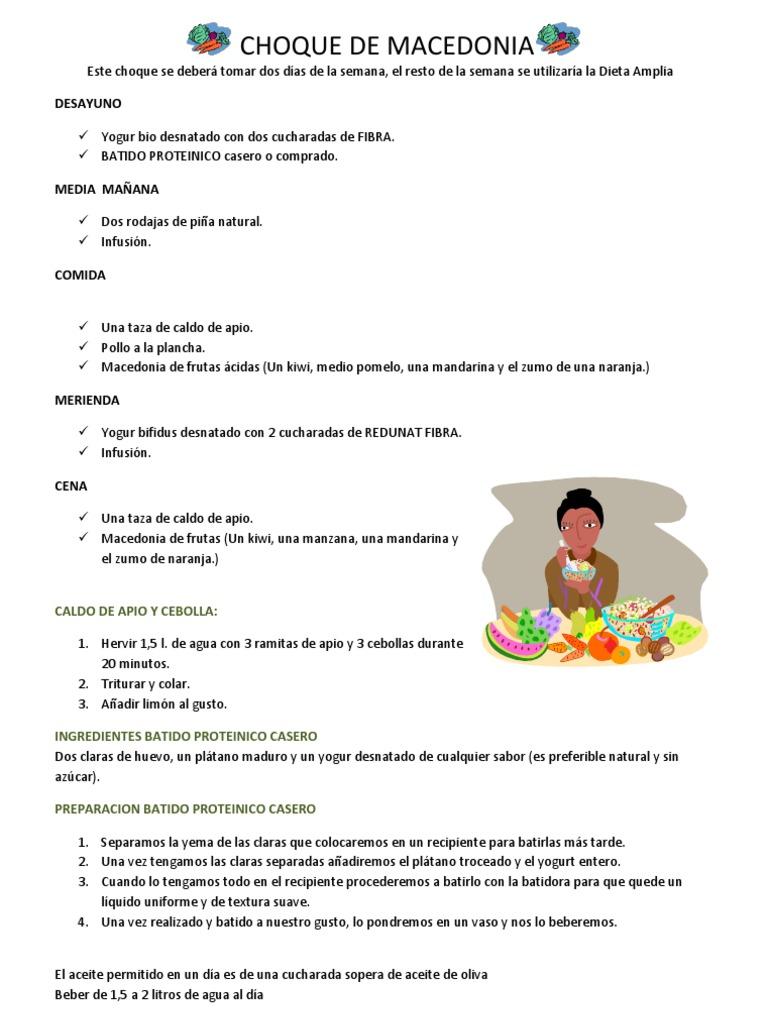 Dieta de choque de 3 dias