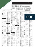 2136 kanji