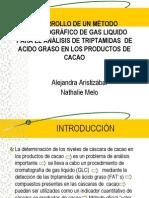 Cromatografia de Gas Liquido Para Analisis de Triptamidas en Productos de Cacao