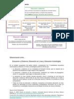 Diferencias Entre Educacion Distancia Linea y Autodirigida