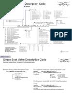 Single Seat Valve Description Code Pages