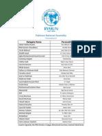 RYMUN 2012 Personality List