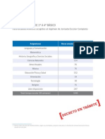 Plan de Estudios 1° a 4° Basico - JEC