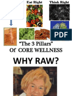WHY+RAW