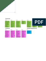Toetsweek TL3 Periode 1 2012-2013 Indeling Practica