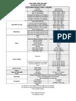 Chevrolet Corsa 1.4 - Especificaciones para los modelos colombianos desde 1998 hasta 2007