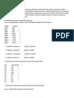Utilización Programa DIPS