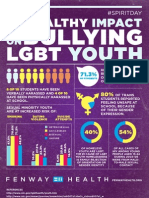 The Unhealthy Impact Of Bullying On LGBT Youth