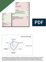 Simple, departmental metacognition audit