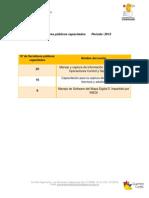 Fracción XX - listado de servidores capacitados