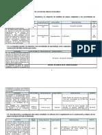 Analisis Propuestas Informe Hechas