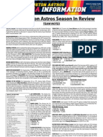 Astros 2012 Season in Review