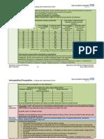 Aminophylline Loading and Maintenance Dose v3