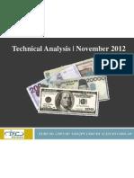 Technical Analysis - IfC Markets