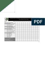 Dody Firmanda 2012 -  Format Penilaian Monitoring dan Evaluasi Clinical Pathways RSUD Sampang Jawa Timur