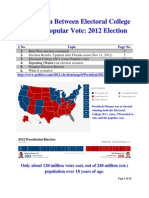 Correlation between Electoral College (EC) votes and the Popular vote