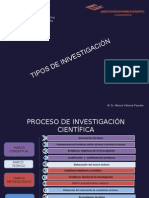 1. Tipos Inves Completo