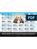 Fallacies Poster 16 x 24