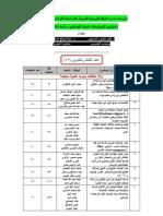 issues 23 - 24 Yemeni Journal agric research Studies العددين 23 و24 المجلة اليمنية للبحوث والدراسات الزراعية